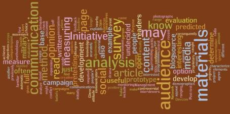 blog_wordle