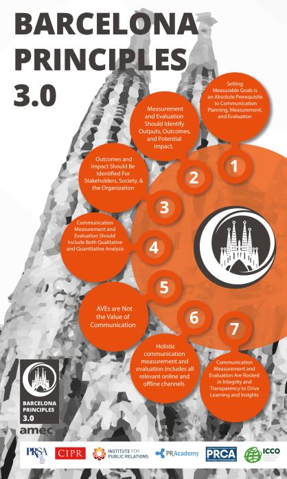 AMEC-Barcelona-Principles-3-High-Res